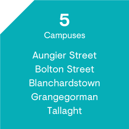5 Campuses: Aungier Street, Bolton Street, Blanchardstown, Grangegorman, Tallaght
