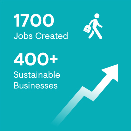 1700 Jobs Created, 400+ Sustainable Businesses