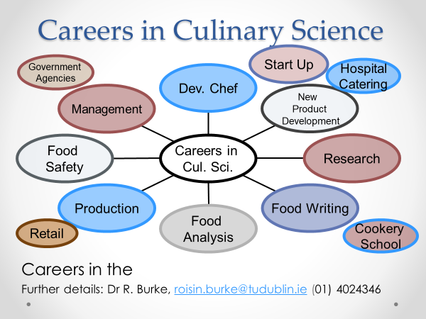 careers-in-culinary-science